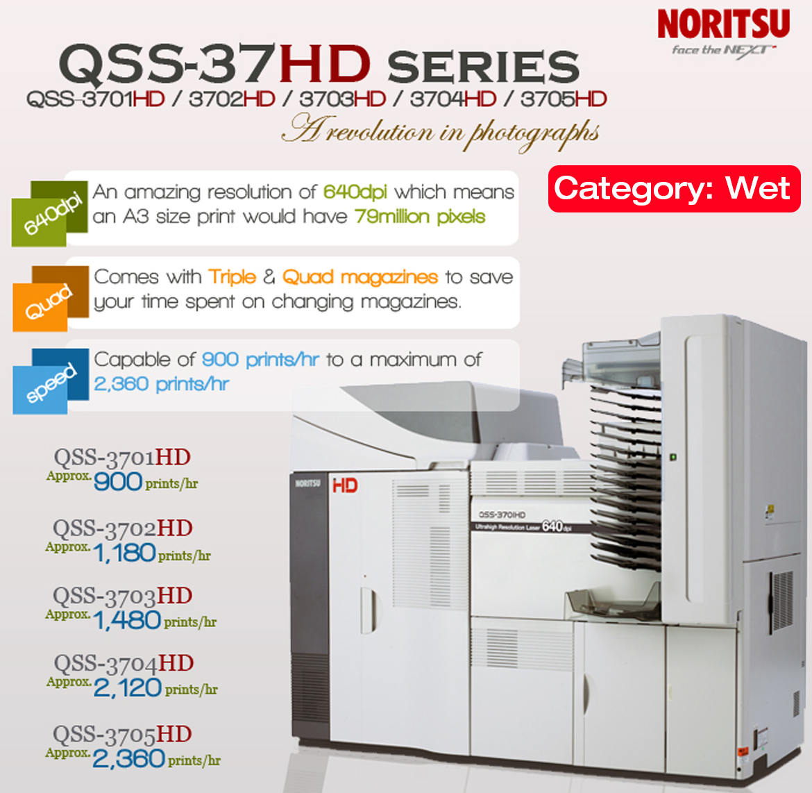 noritsu-qss-37-hd-series-teuaui-mini-lab2